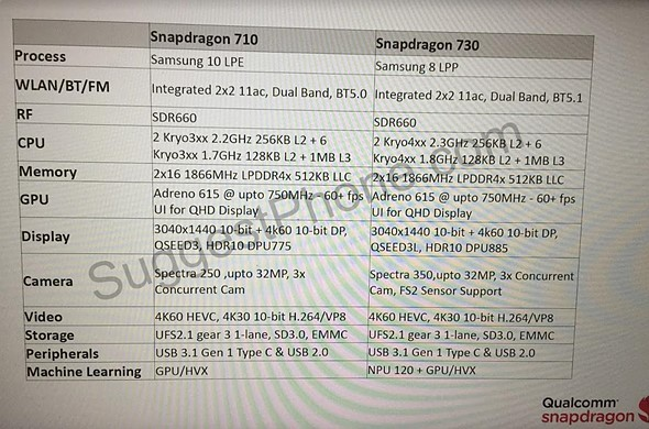 qualcomm-snapdragon-710-730-specifications-comparison.jpg